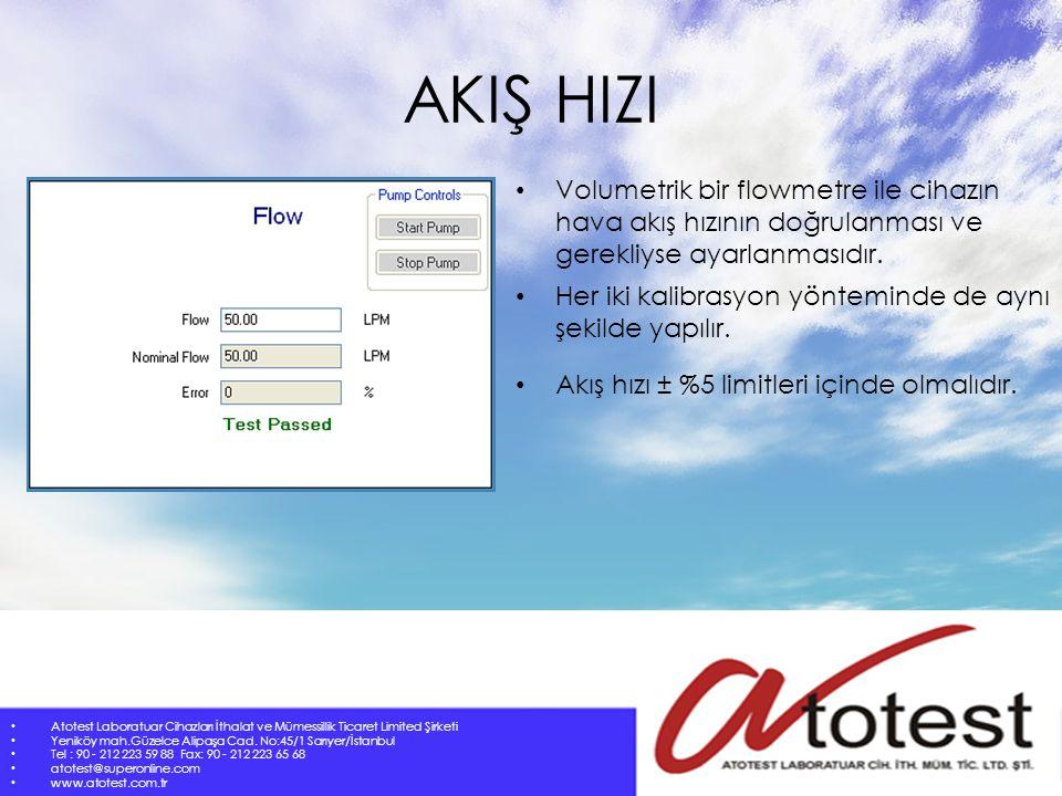 AKIŞ HIZI Volumetrik bir flowmetre ile cihazın hava akış hızının doğrulanması ve gerekliyse ayarlanmasıdır.
