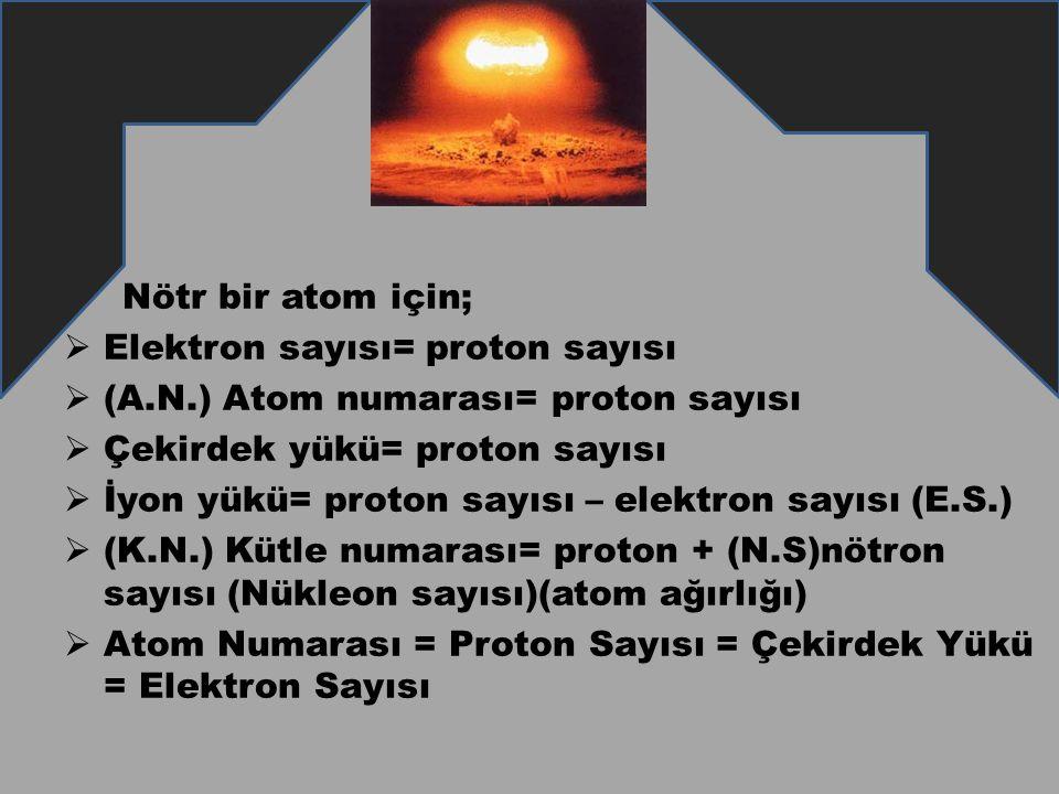 Nötr bir atom için; Elektron sayısı= proton sayısı. (A.N.) Atom numarası= proton sayısı. Çekirdek yükü= proton sayısı.