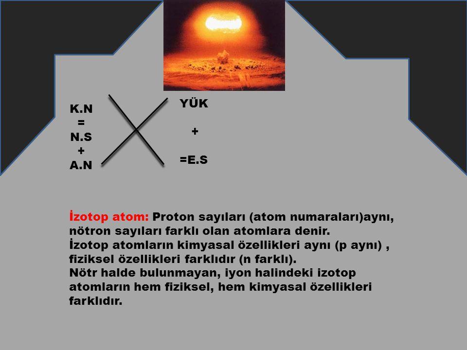 YÜK + =E.S. K.N. = N.S. + A.N.