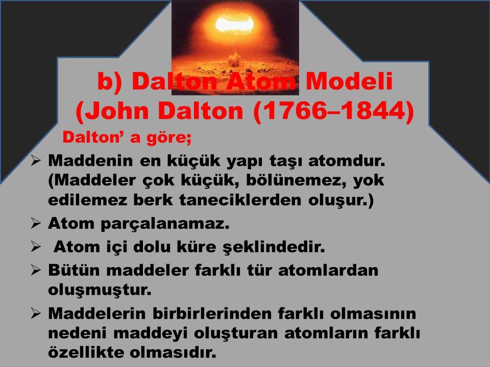 b) Dalton Atom Modeli (John Dalton (1766–1844)