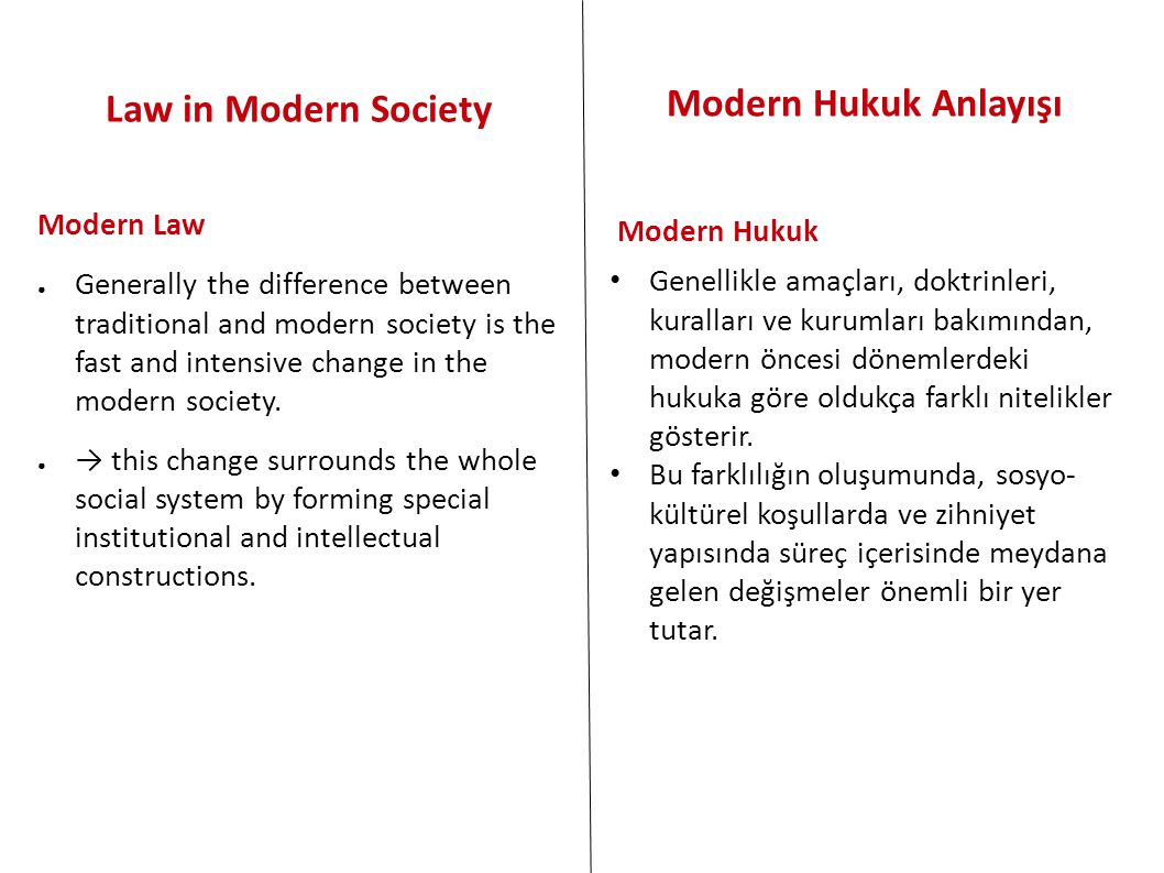 Law in Modern Society Modern Hukuk Anlayışı