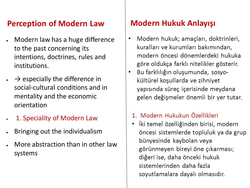 Perception of Modern Law