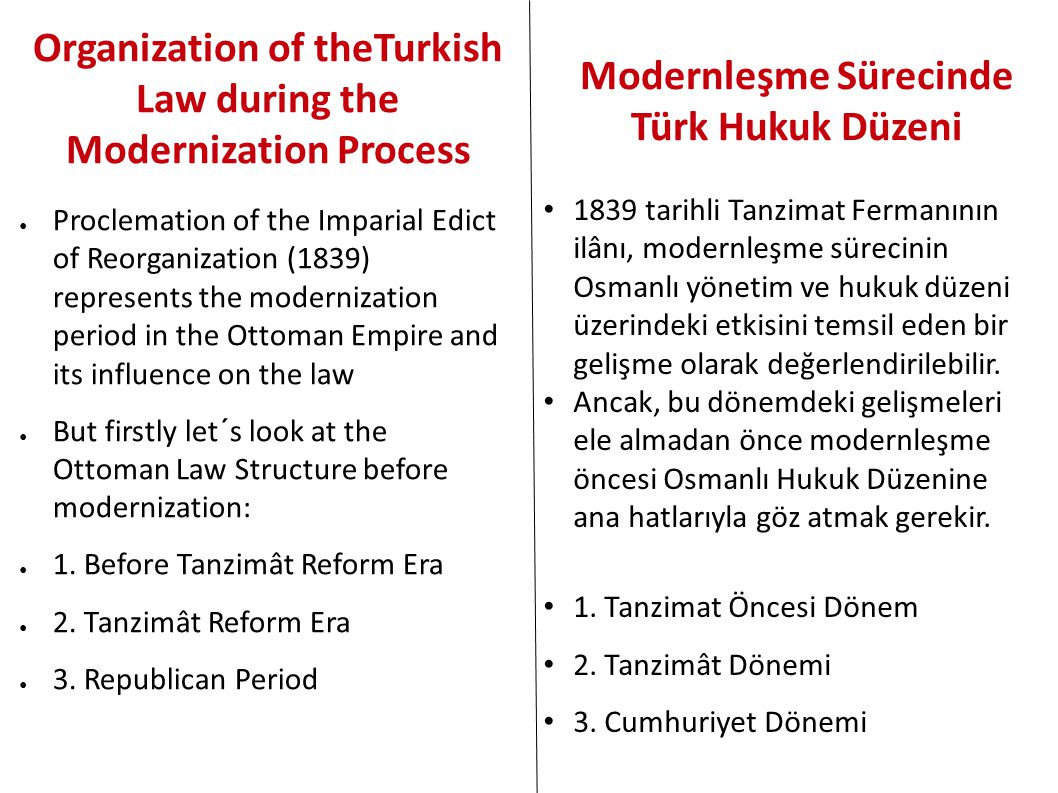 Organization of theTurkish Law during the Modernization Process