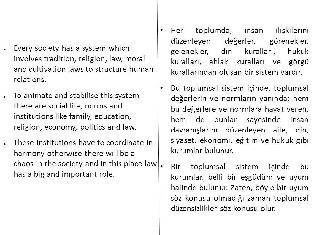 Her toplumda, insan ilişkilerini düzenleyen değerler, görenekler, gelenekler, din kuralları, hukuk kuralları, ahlak kuralları ve görgü kurallarından oluşan bir sistem vardır.
