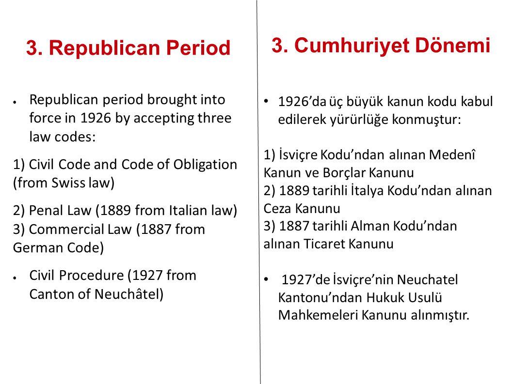 3. Cumhuriyet Dönemi 3. Republican Period