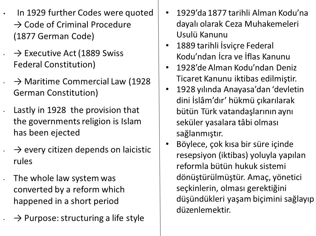In 1929 further Codes were quoted → Code of Criminal Procedure (1877 German Code)