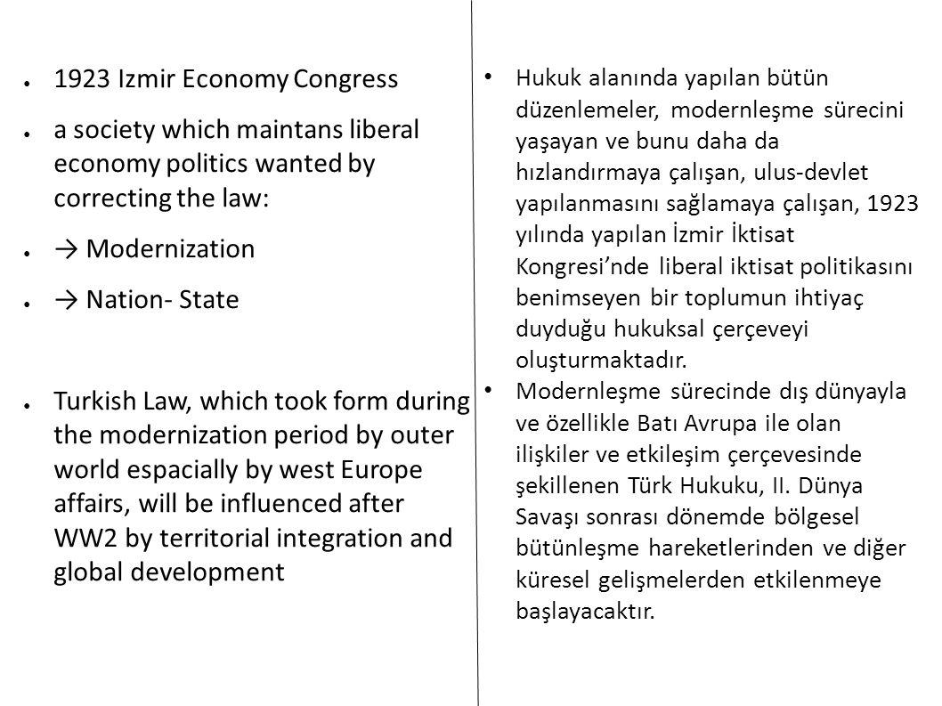 1923 Izmir Economy Congress