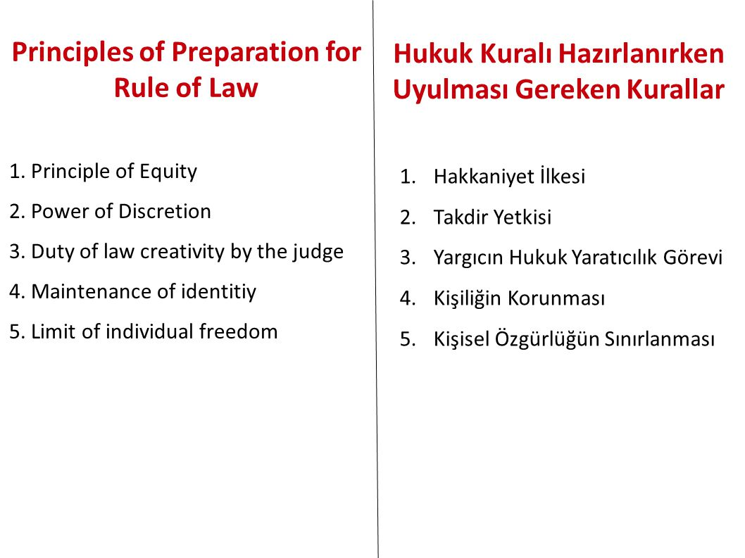Principles of Preparation for Rule of Law