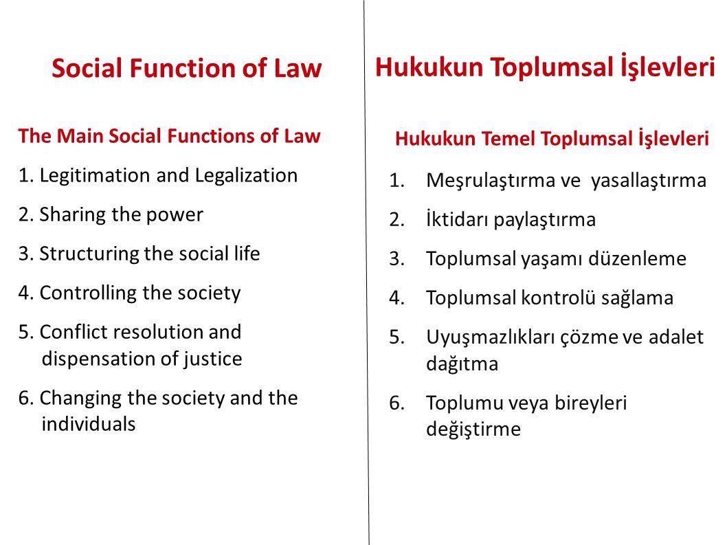 Hukukun Toplumsal İşlevleri