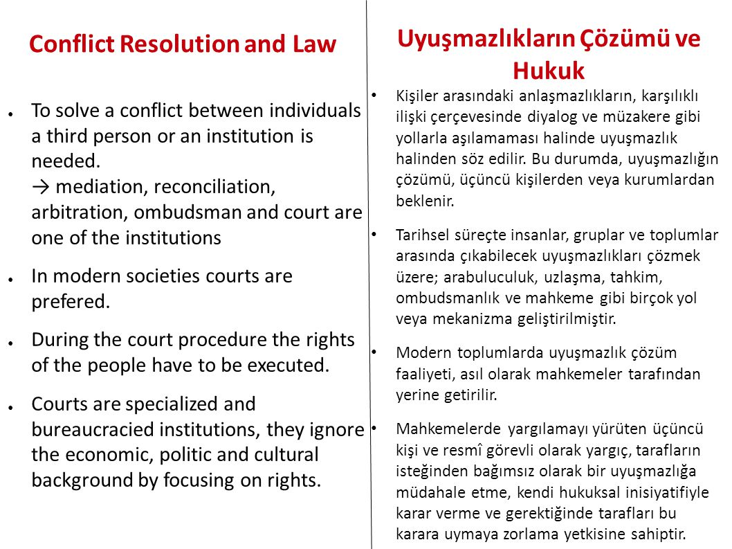 Conflict Resolution and Law