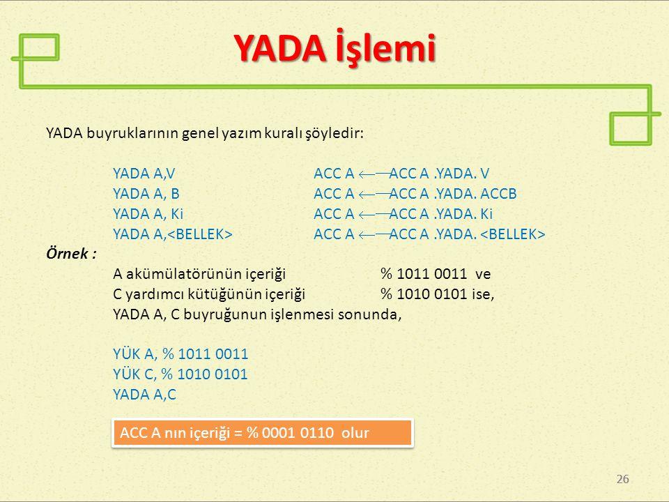 YADA İşlemi YADA buyruklarının genel yazım kuralı şöyledir: