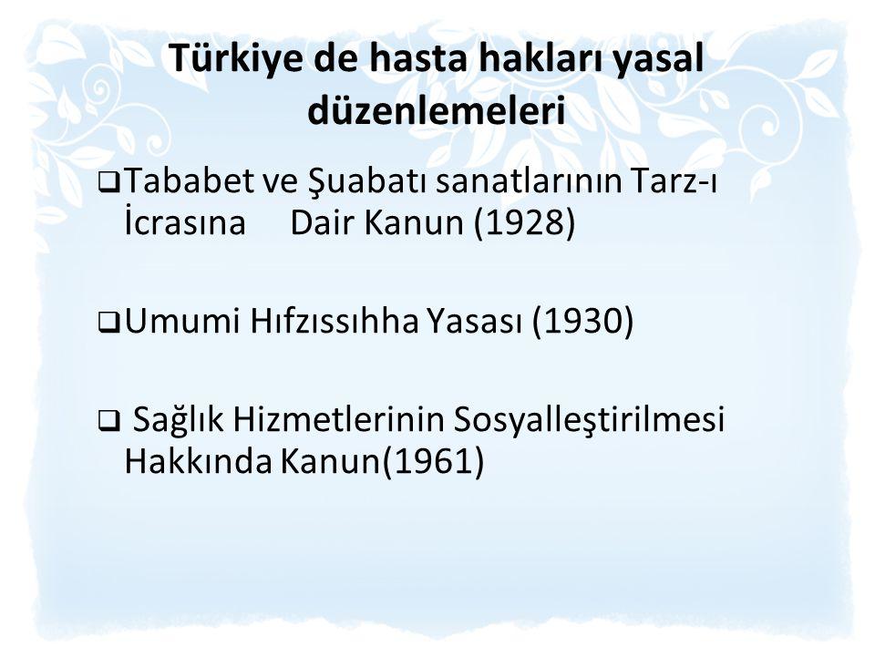 Türkiye de hasta hakları yasal düzenlemeleri