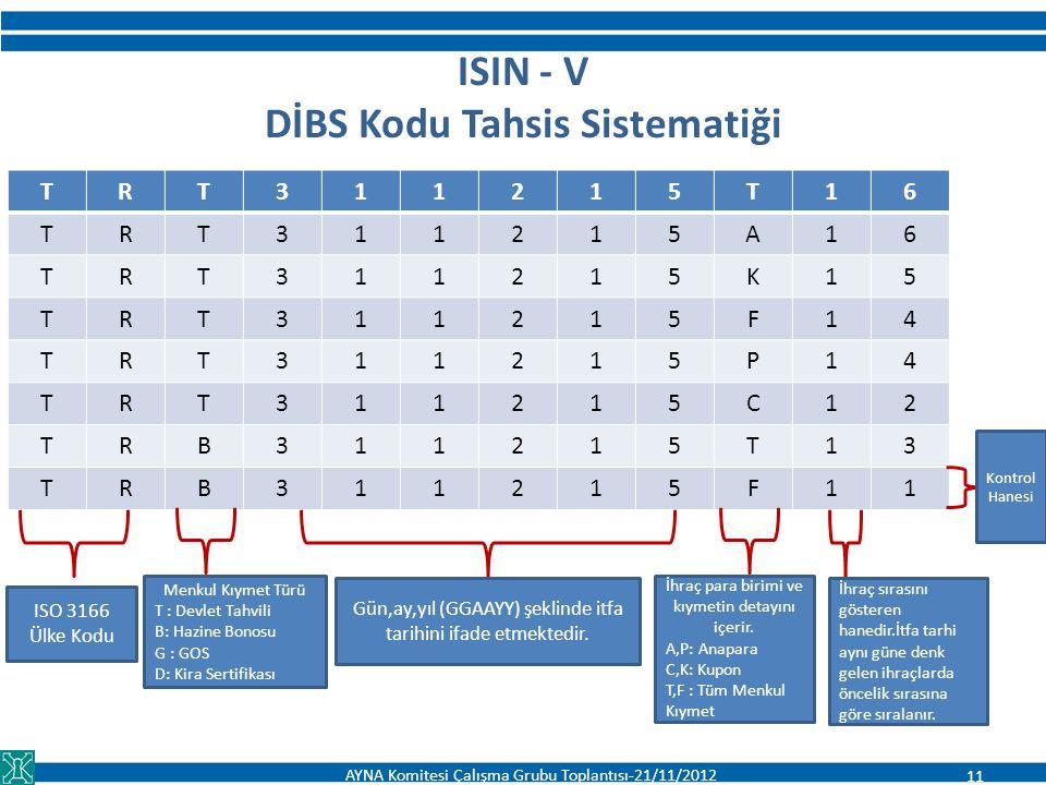 ISIN - V DİBS Kodu Tahsis Sistematiği