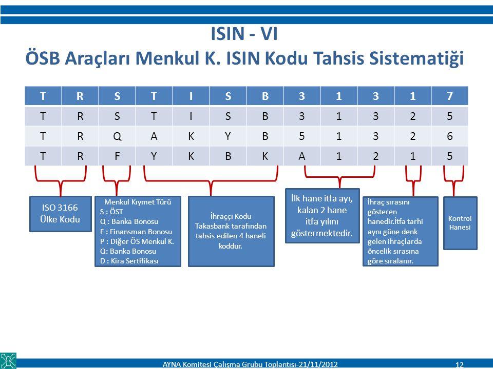 ISIN - VI ÖSB Araçları Menkul K. ISIN Kodu Tahsis Sistematiği
