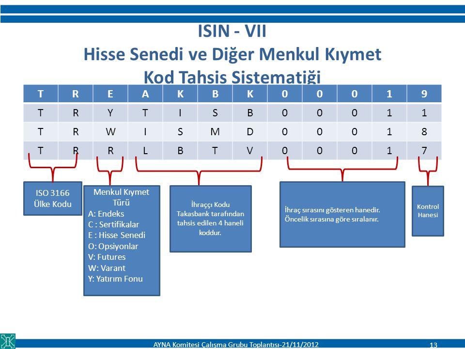 ISIN - VII Hisse Senedi ve Diğer Menkul Kıymet Kod Tahsis Sistematiği