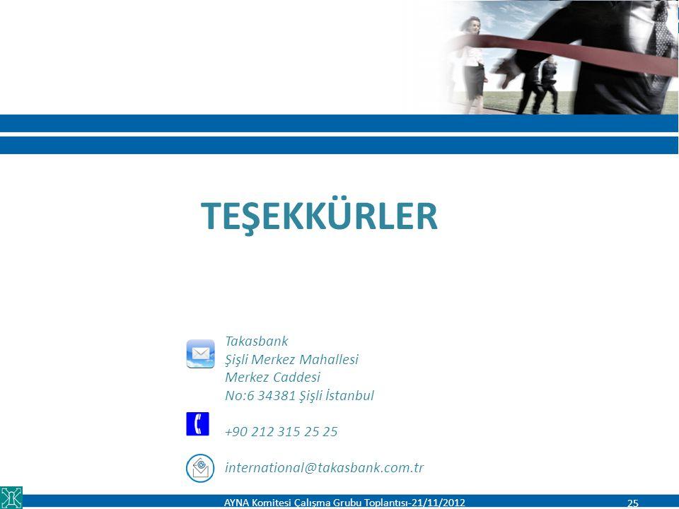 AYNA Komitesi Çalışma Grubu Toplantısı-21/11/2012