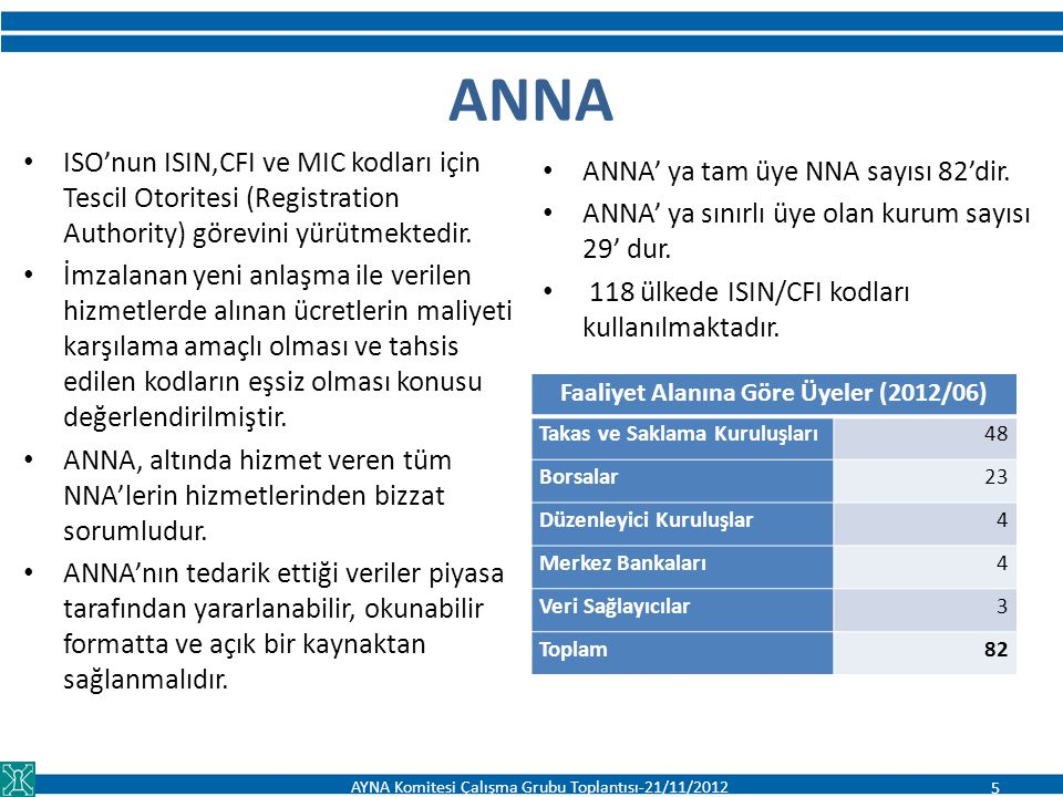 Faaliyet Alanına Göre Üyeler (2012/06)