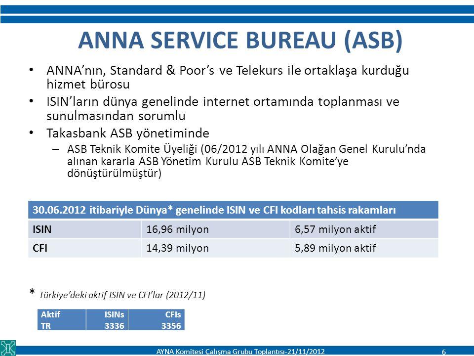 ANNA SERVICE BUREAU (ASB)