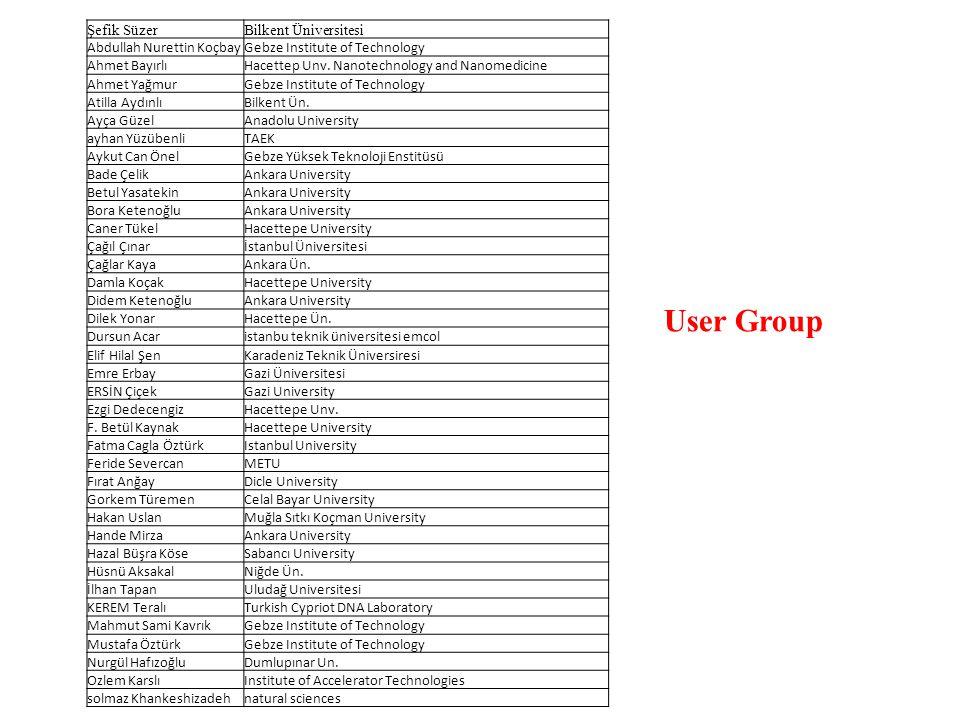 User Group Şefik Süzer Bilkent Üniversitesi Abdullah Nurettin Koçbay