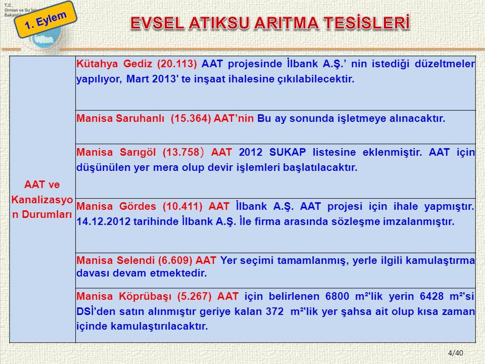 EVSEL ATIKSU ARITMA TESİSLERİ AAT ve Kanalizasyo n Durumları