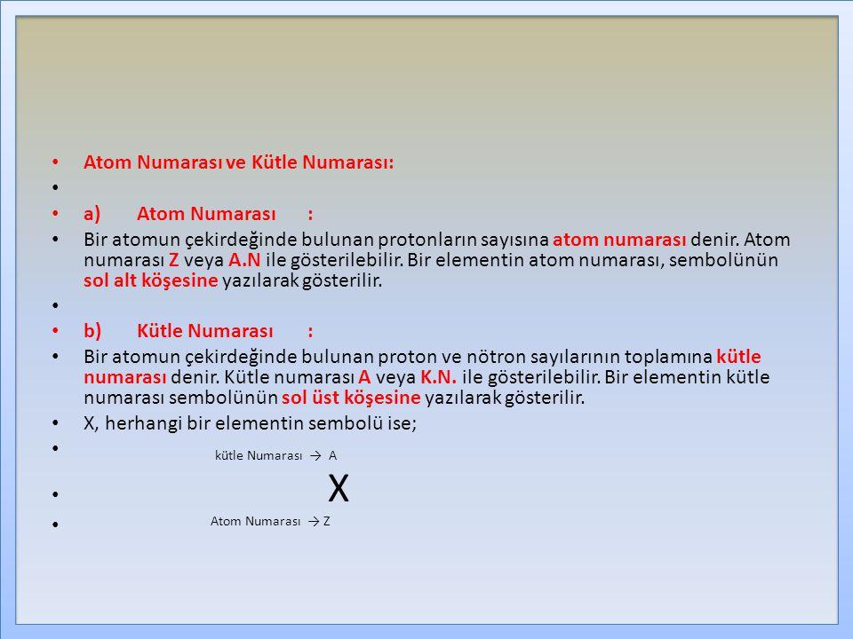 Atom Numarası ve Kütle Numarası: