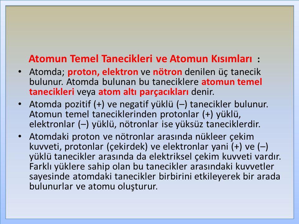 Atomun Temel Tanecikleri ve Atomun Kısımları :