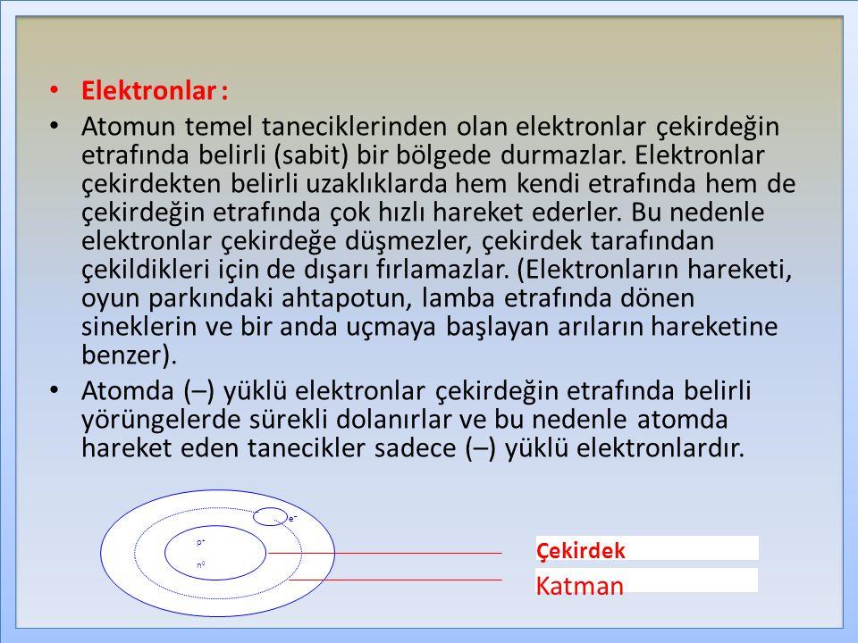 Elektronlar :