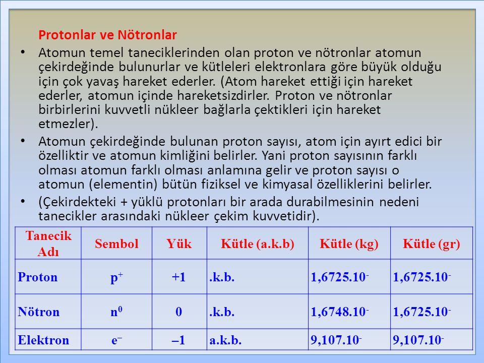 Protonlar ve Nötronlar
