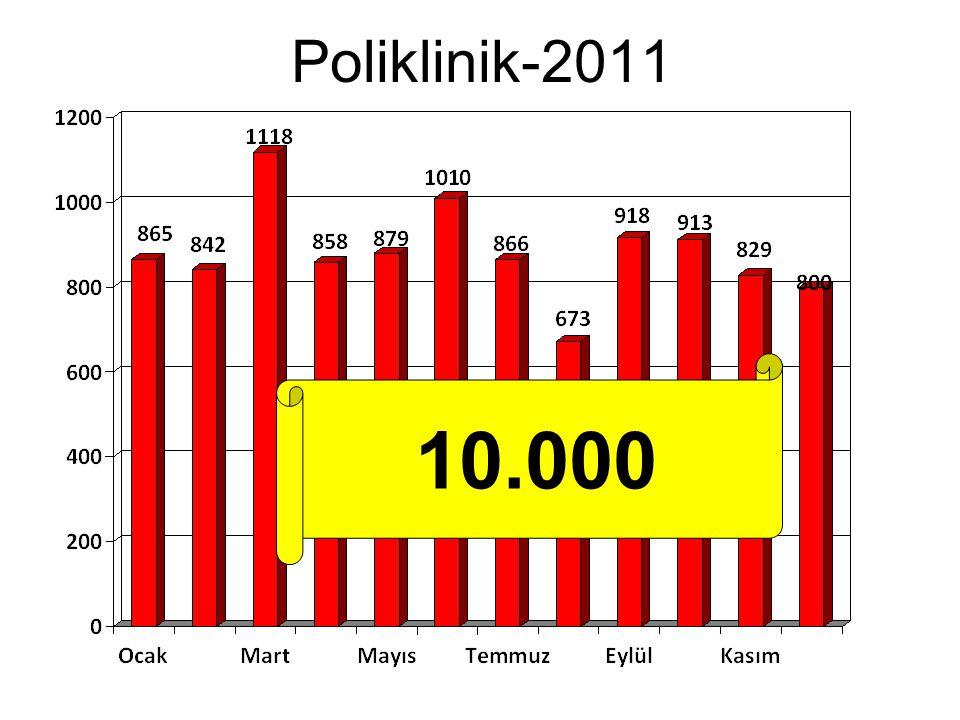 Poliklinik-2011 10.000