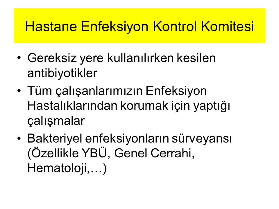 Hastane Enfeksiyon Kontrol Komitesi