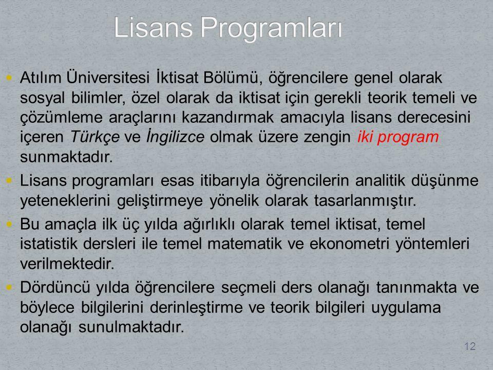 Lisans Programları