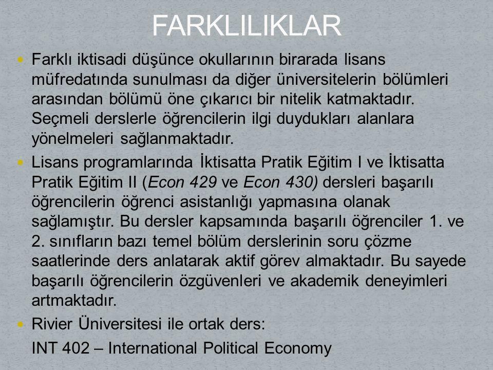 FARKLILIKLAR