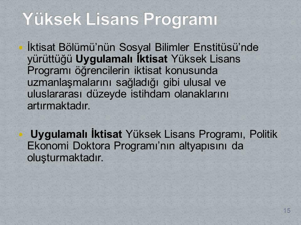 Yüksek Lisans Programı