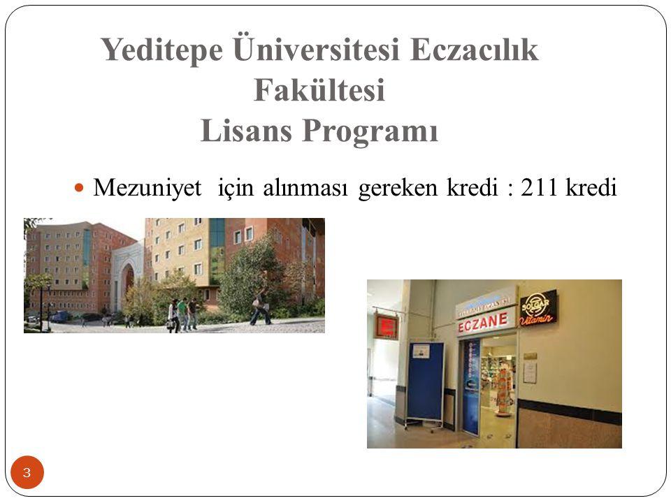Yeditepe Üniversitesi Eczacılık Fakültesi Lisans Programı