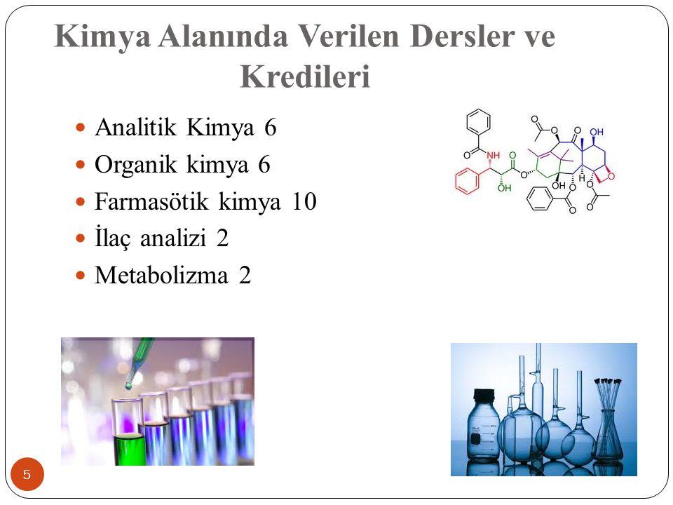 Kimya Alanında Verilen Dersler ve Kredileri