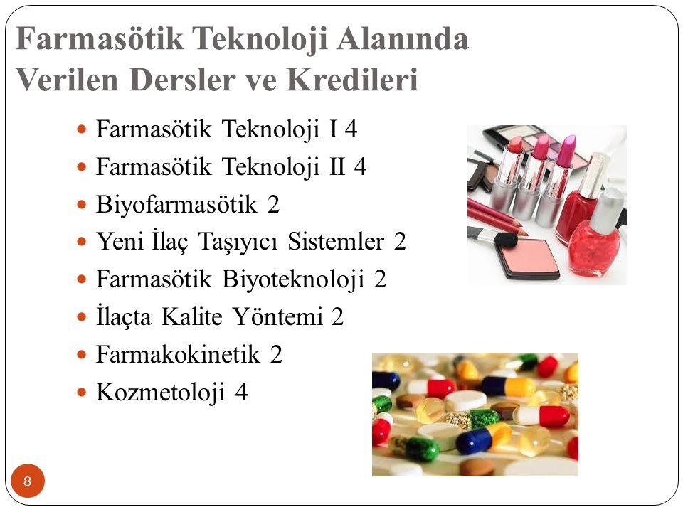 Farmasötik Teknoloji Alanında Verilen Dersler ve Kredileri