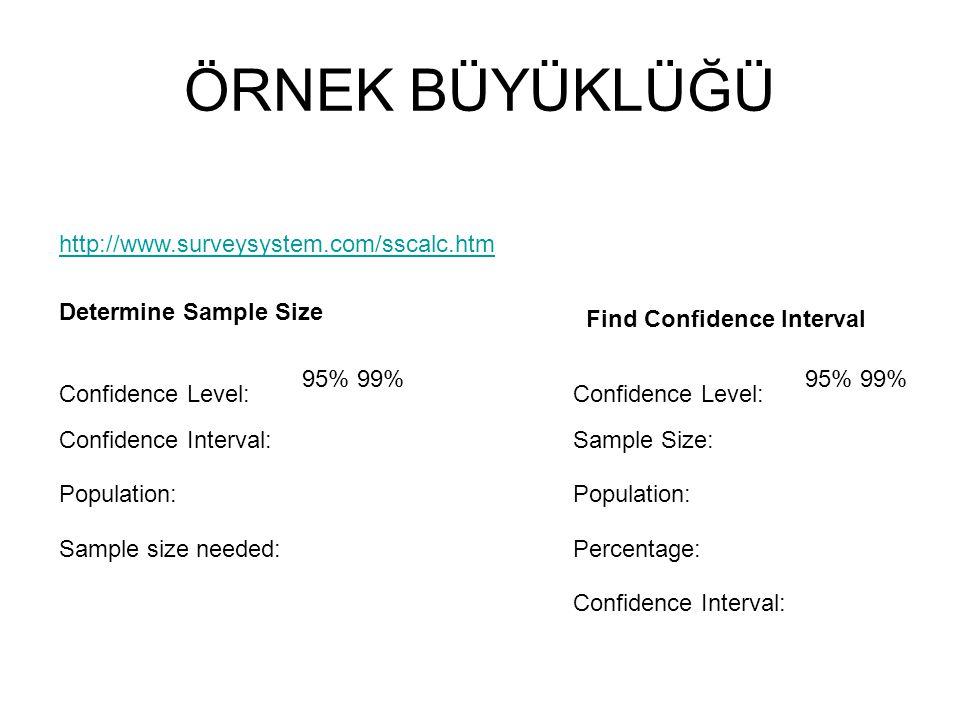 ÖRNEK BÜYÜKLÜĞÜ http://www.surveysystem.com/sscalc.htm