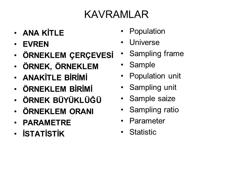KAVRAMLAR Population ANA KİTLE Universe EVREN Sampling frame