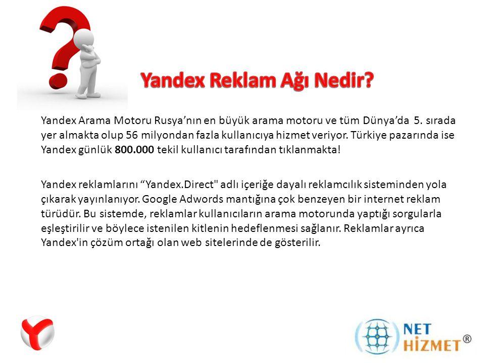 Yandex Reklam Ağı Nedir