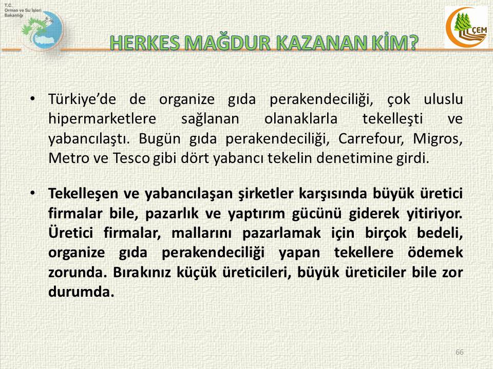HERKES MAĞDUR KAZANAN KİM