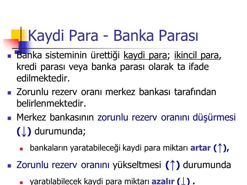Kaydi Para - Banka Parası