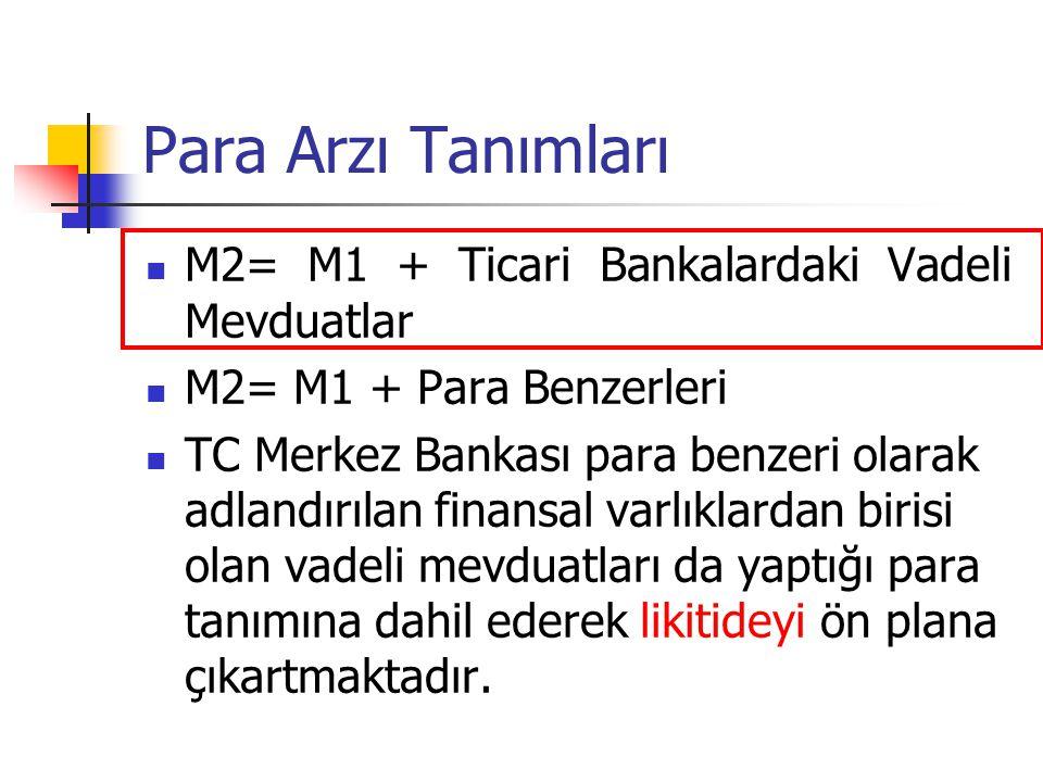 Para Arzı Tanımları M2= M1 + Ticari Bankalardaki Vadeli Mevduatlar
