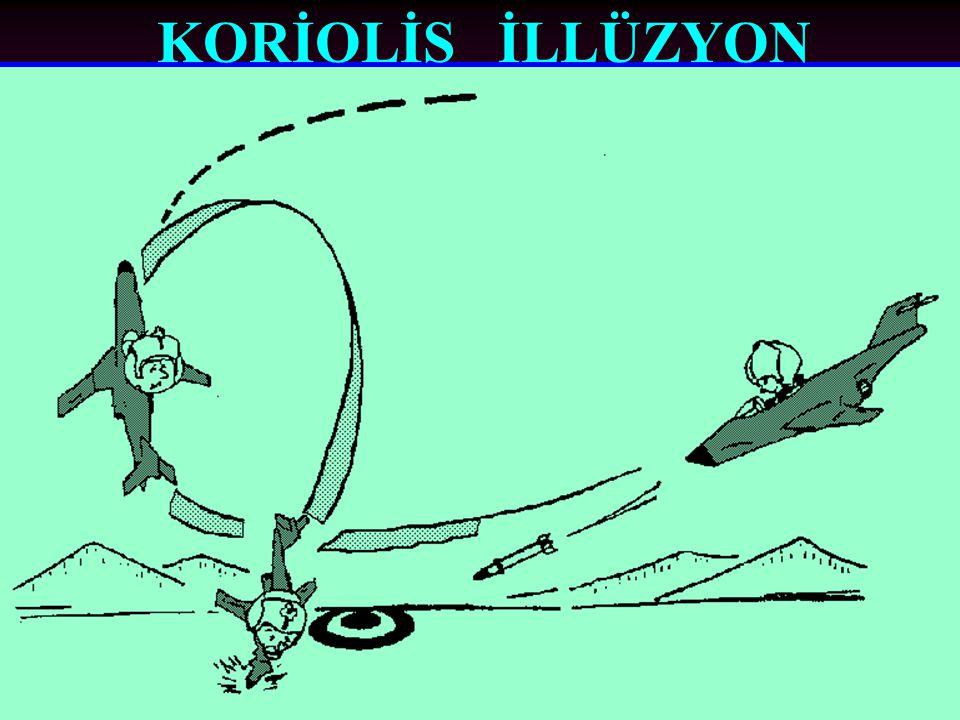 KORİOLİS İLLÜZYON