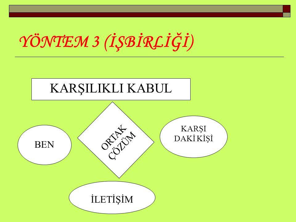 YÖNTEM 3 (İŞBİRLİĞİ) KARŞILIKLI KABUL ORTAK ÇÖZÜM BEN İLETİŞİM KARŞI