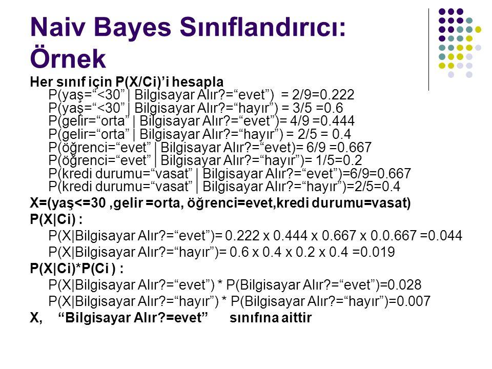 Naiv Bayes Sınıflandırıcı: Örnek