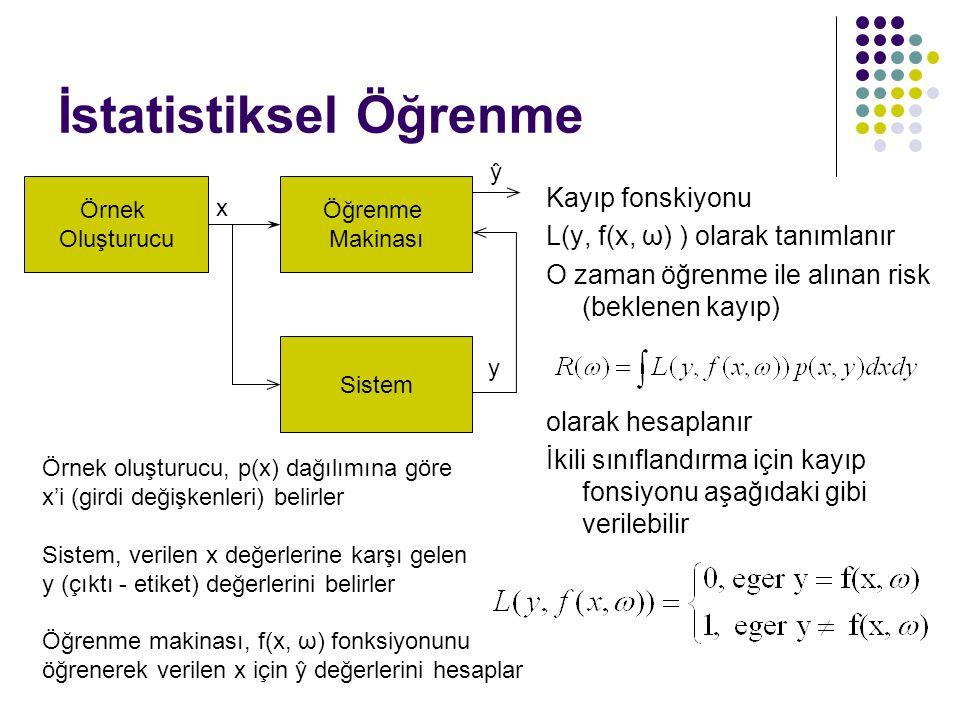 İstatistiksel Öğrenme