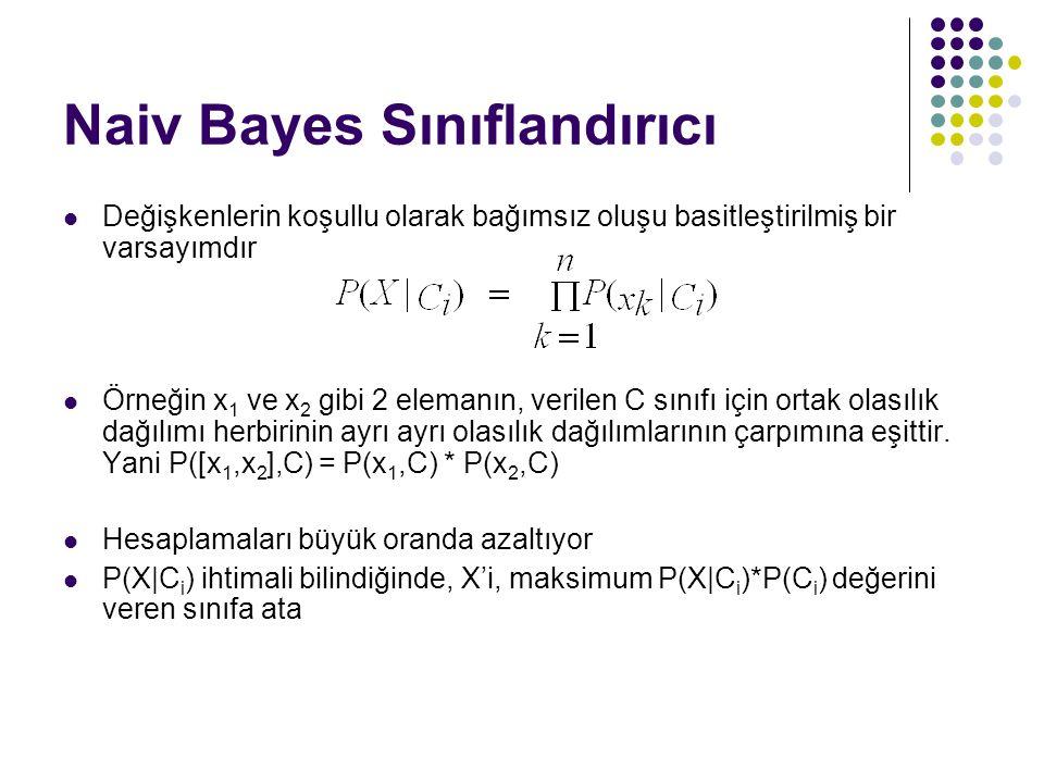 Naiv Bayes Sınıflandırıcı