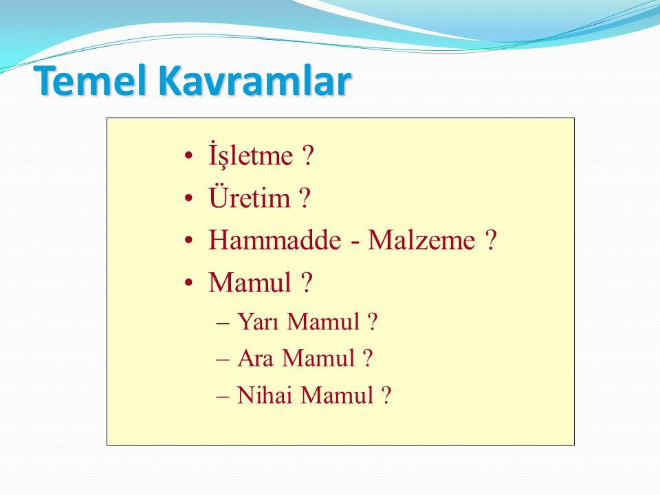 Temel Kavramlar İşletme Üretim Hammadde - Malzeme Mamul