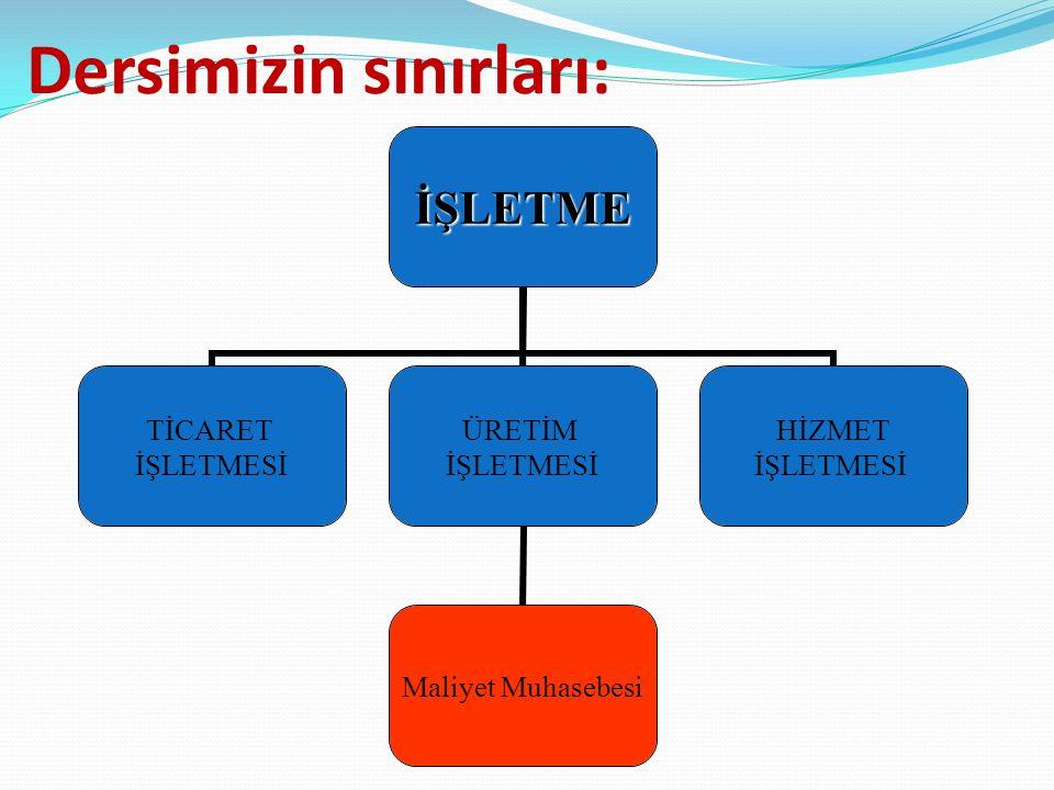 Dersimizin sınırları: