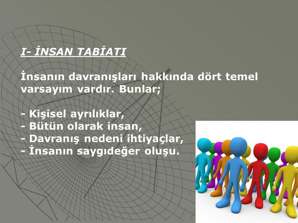 I- İNSAN TABİATI İnsanın davranışları hakkında dört temel varsayım vardır. Bunlar; - Kişisel ayrılıklar,